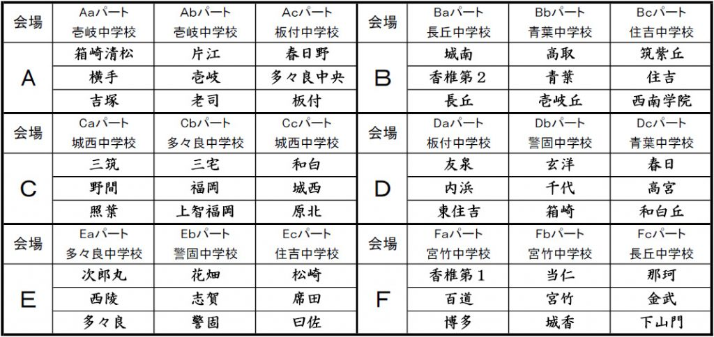 福太郎カップ男子対戦表6月22日