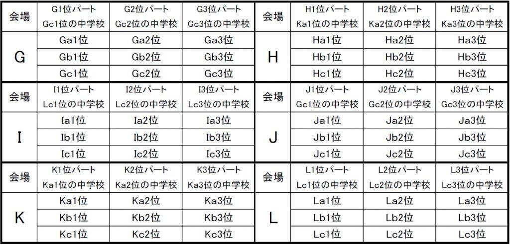 福太郎カップ女子対戦表6月22日